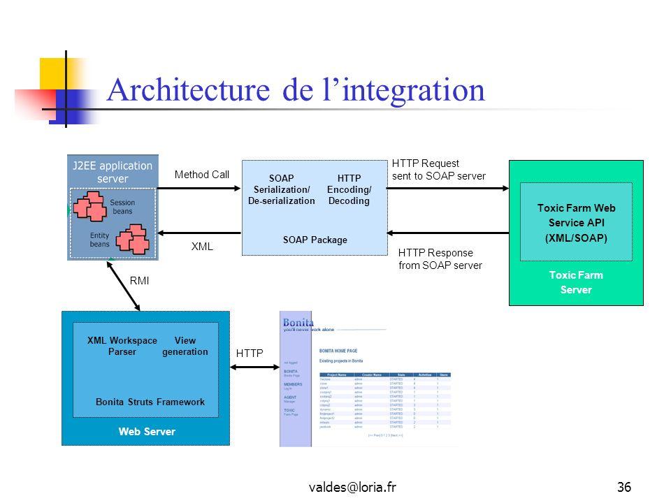 Bonita Struts Framework