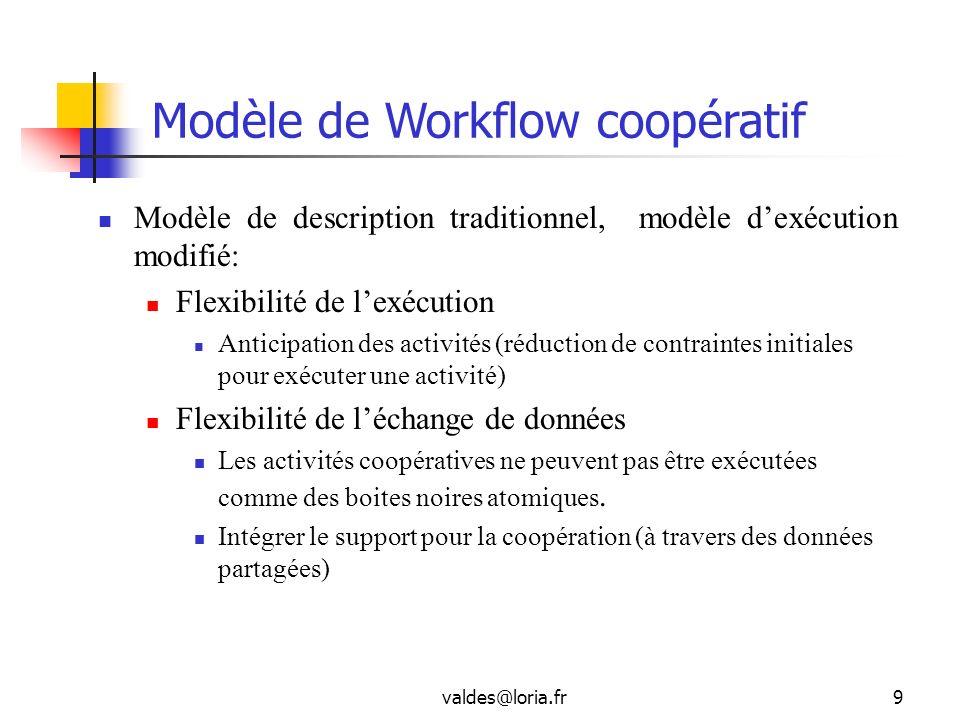 Modèle de Workflow coopératif