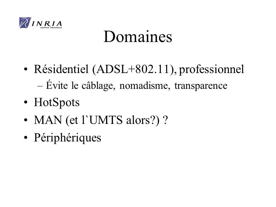 Domaines Résidentiel (ADSL+802.11), professionnel HotSpots