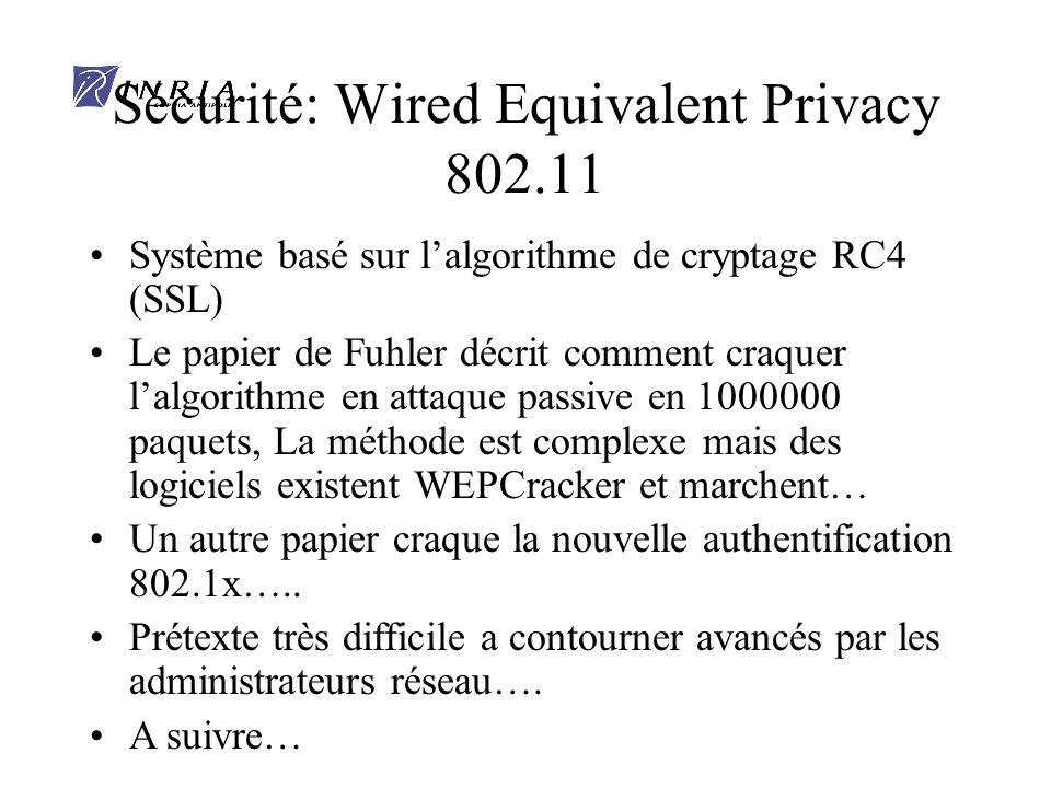 Sécurité: Wired Equivalent Privacy 802.11