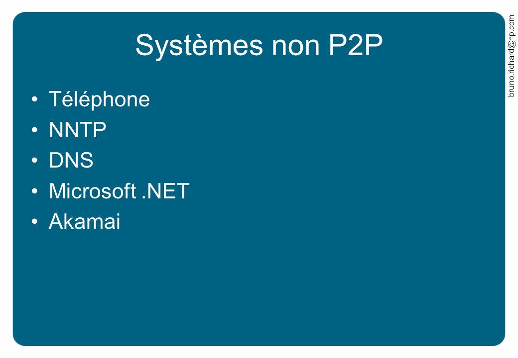 Systèmes non P2P Téléphone NNTP DNS Microsoft .NET Akamai