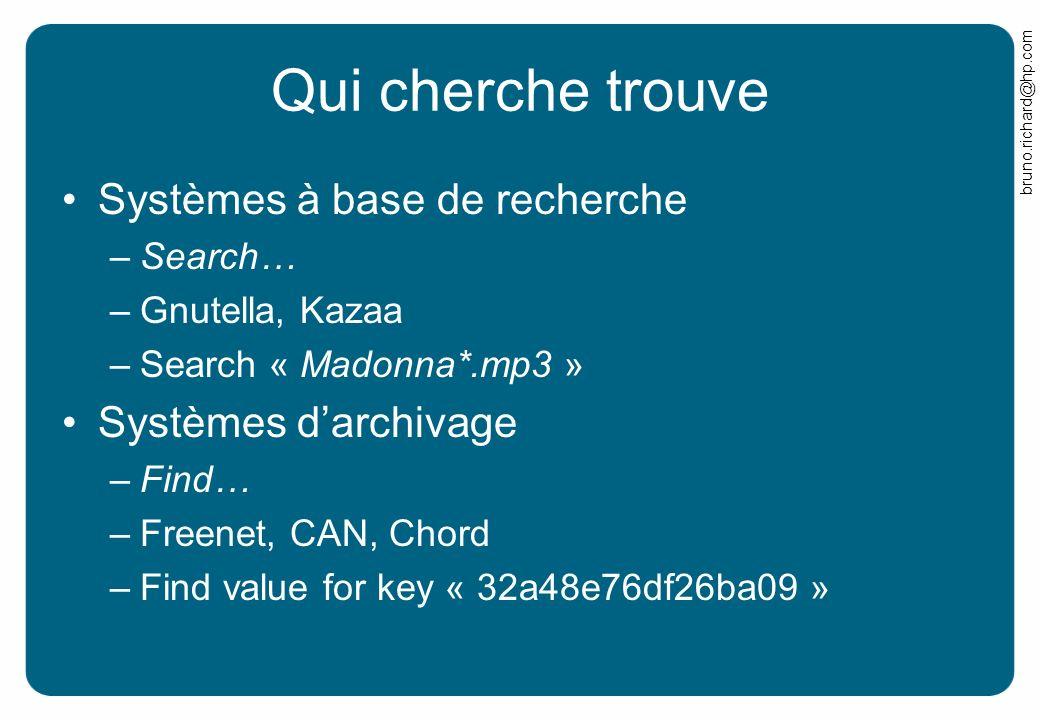 Qui cherche trouve Systèmes à base de recherche Systèmes d'archivage
