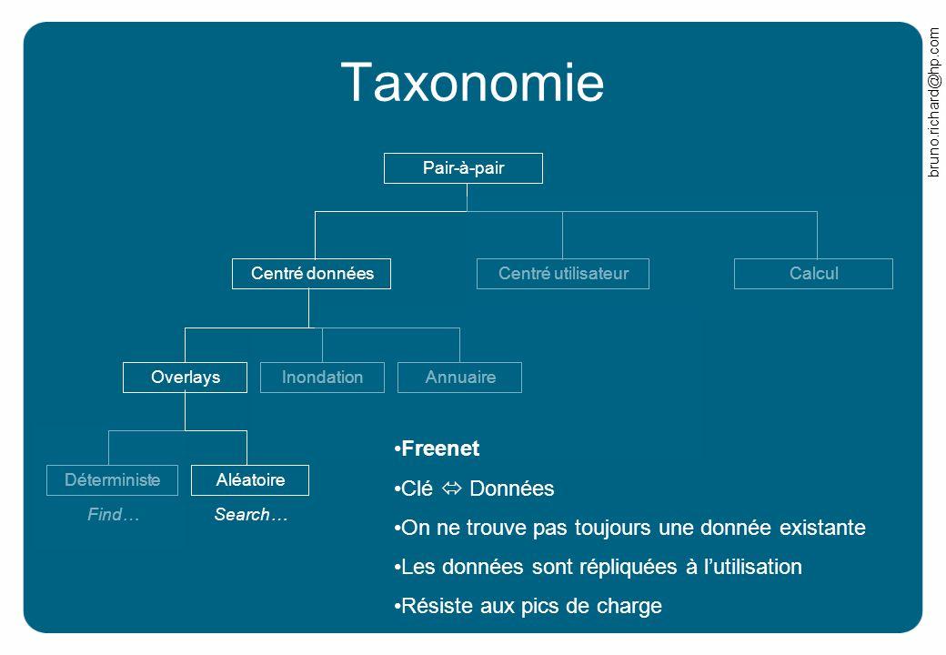 Taxonomie Freenet Clé  Données