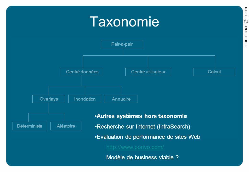 Taxonomie Autres systèmes hors taxonomie
