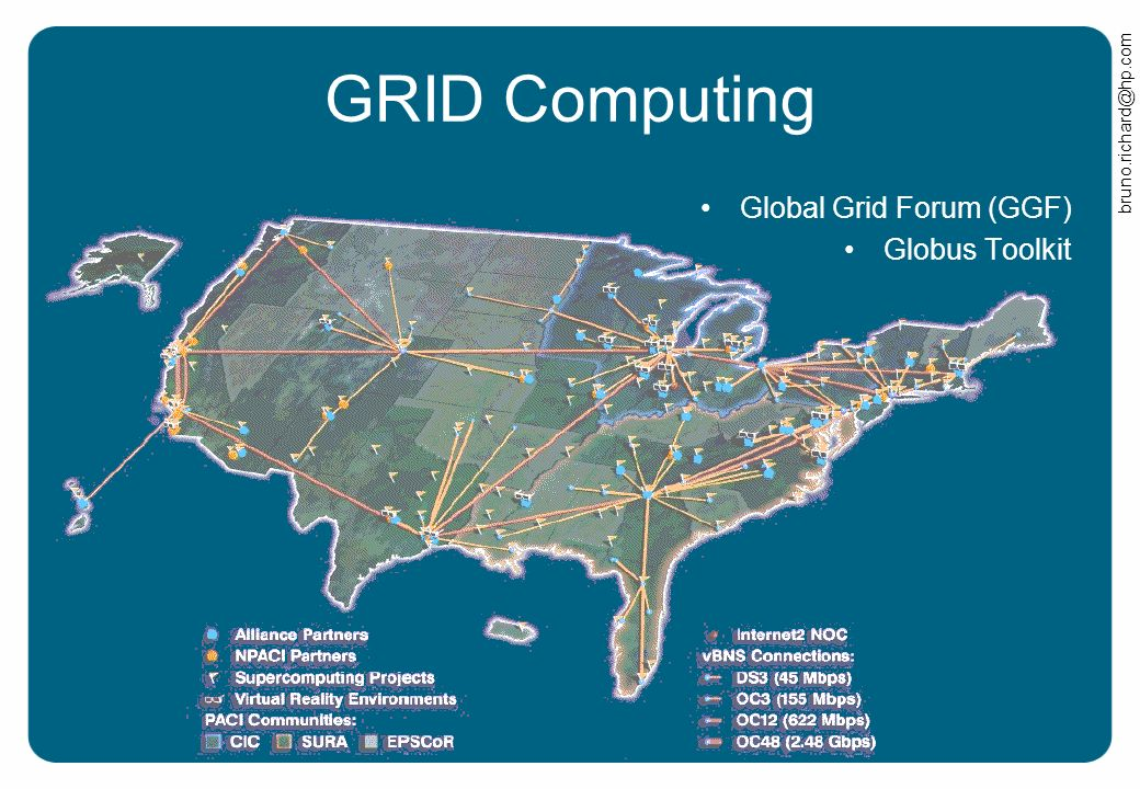 GRID Computing Global Grid Forum (GGF) Globus Toolkit