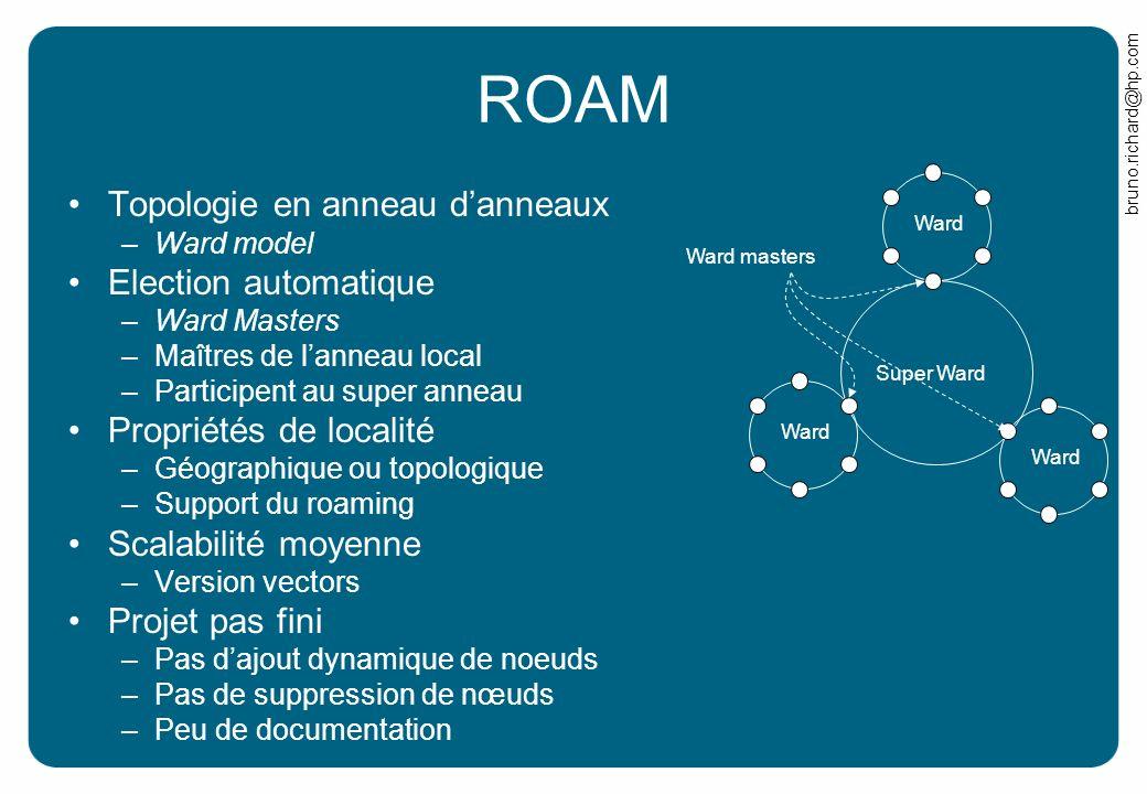ROAM Topologie en anneau d'anneaux Election automatique