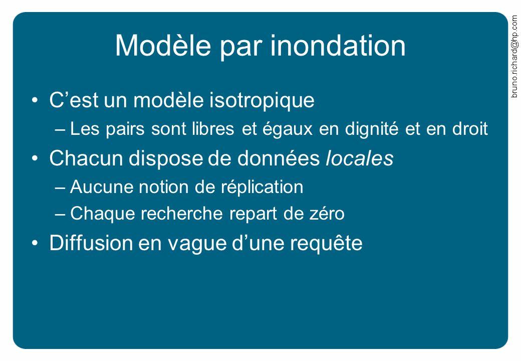 Modèle par inondation C'est un modèle isotropique