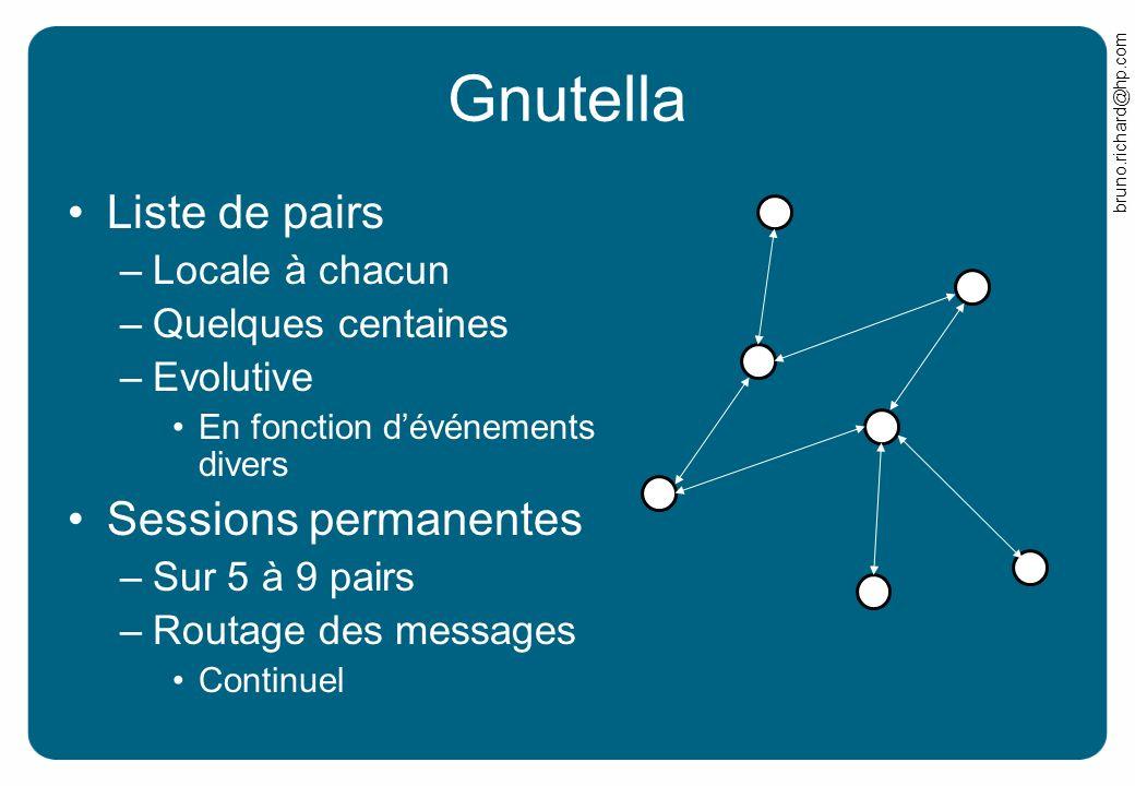 Gnutella Liste de pairs Sessions permanentes Locale à chacun