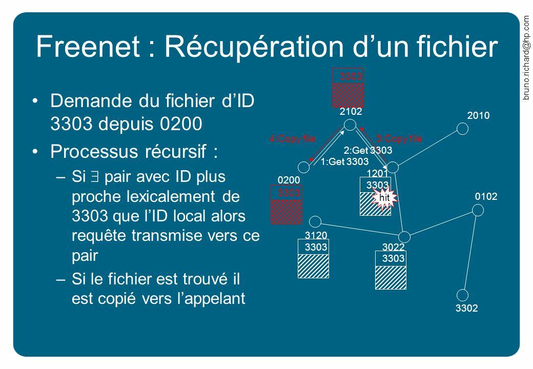 Freenet : Récupération d'un fichier