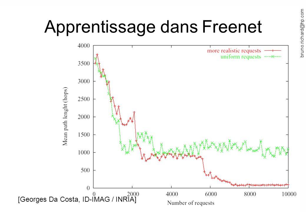 Apprentissage dans Freenet