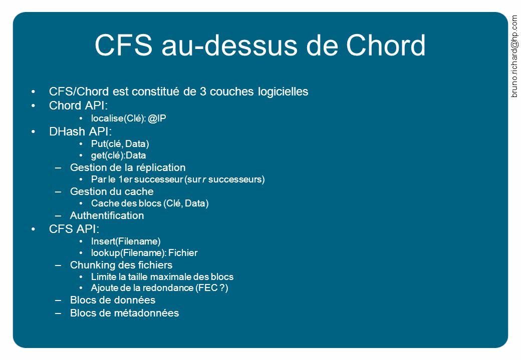 CFS au-dessus de Chord CFS/Chord est constitué de 3 couches logicielles. Chord API: localise(Clé): @IP.