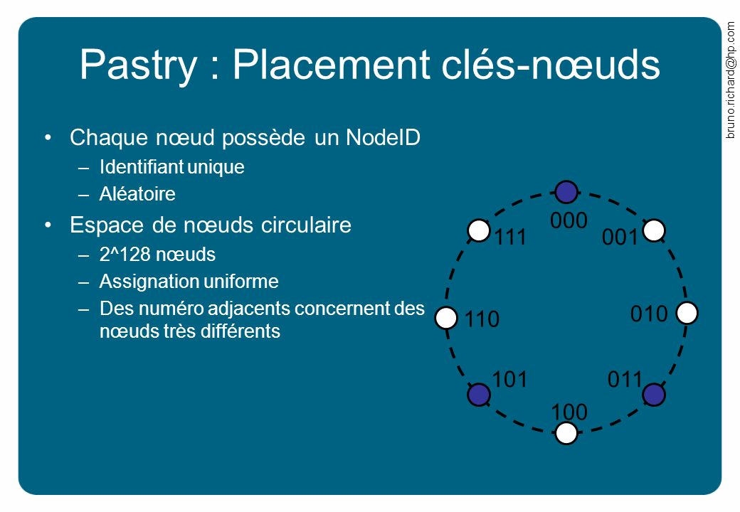 Pastry : Placement clés-nœuds