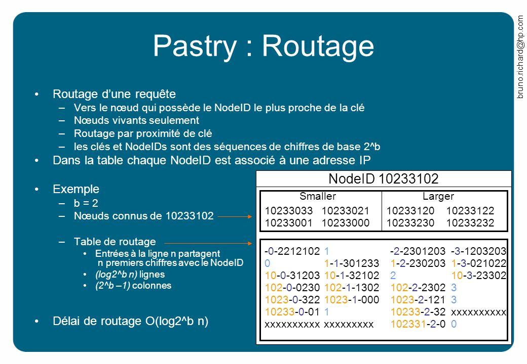 Pastry : Routage NodeID 10233102 Routage d'une requête