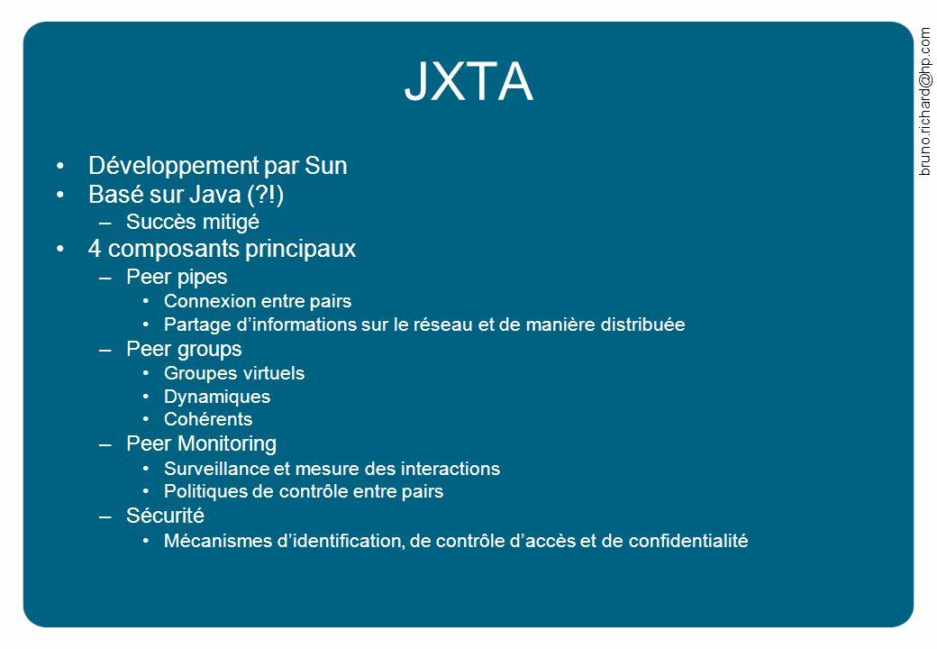 JXTA Développement par Sun Basé sur Java ( !) 4 composants principaux