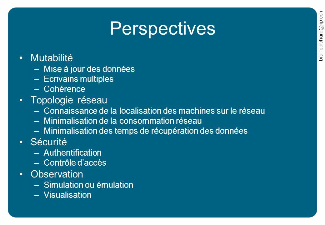 Perspectives Mutabilité Topologie réseau Sécurité Observation