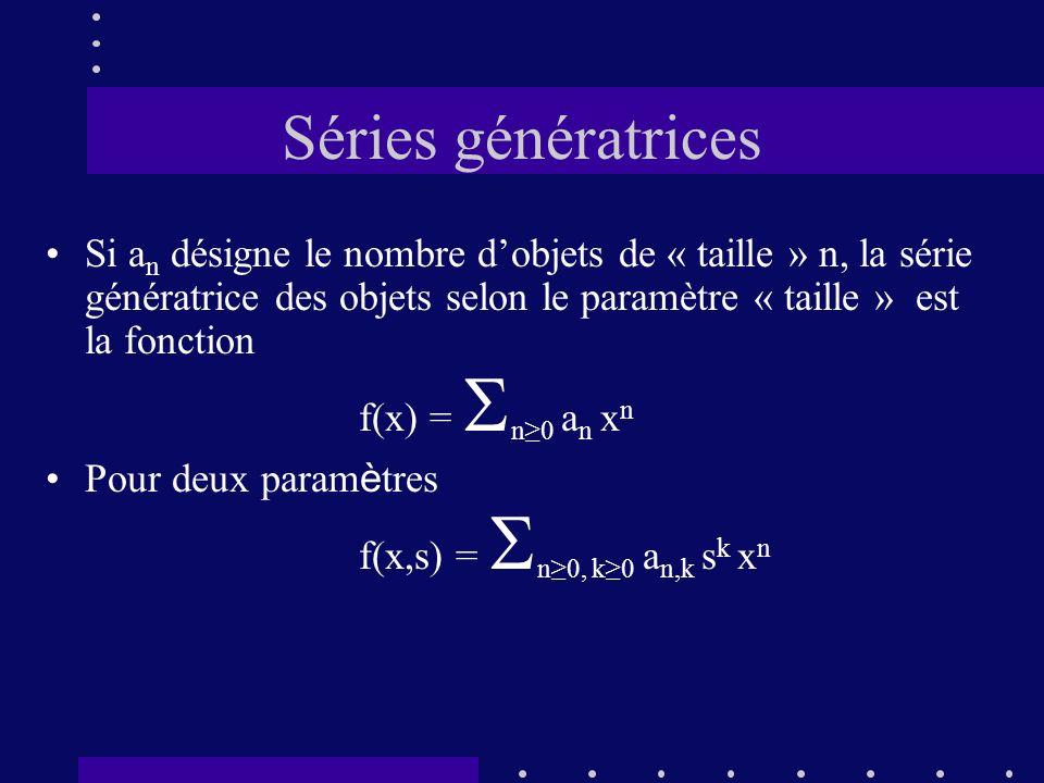 Séries génératrices
