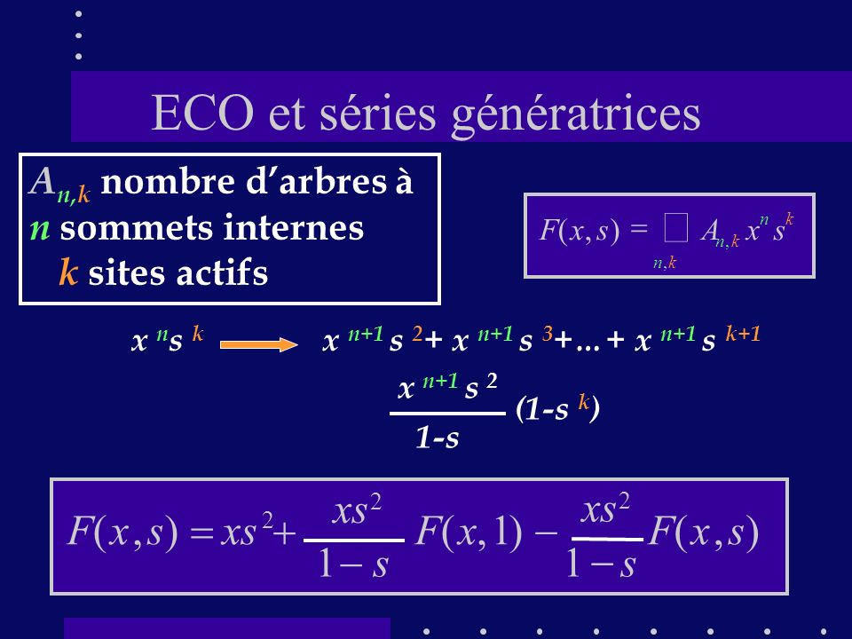 ECO et séries génératrices