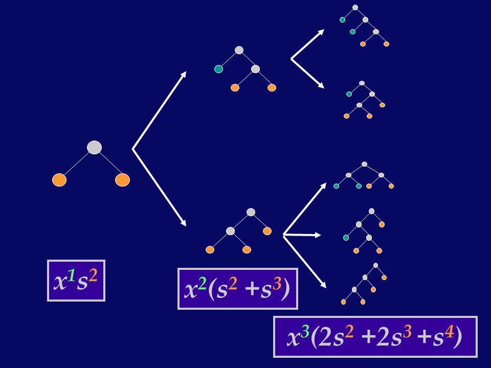 x1s2 x2(s2 +s3) x3(2s2 +2s3 +s4)