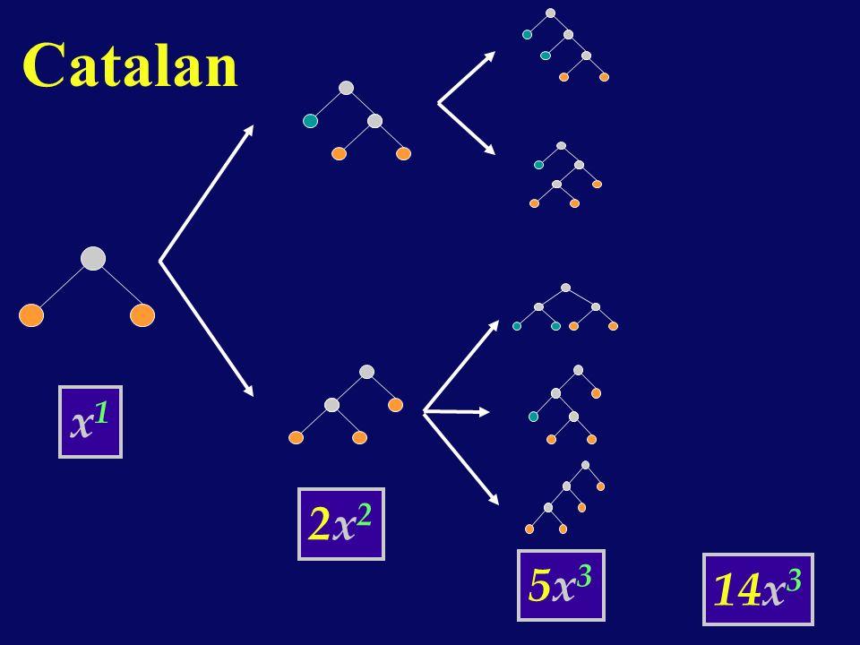 Catalan x1 2x2 5x3 14x3