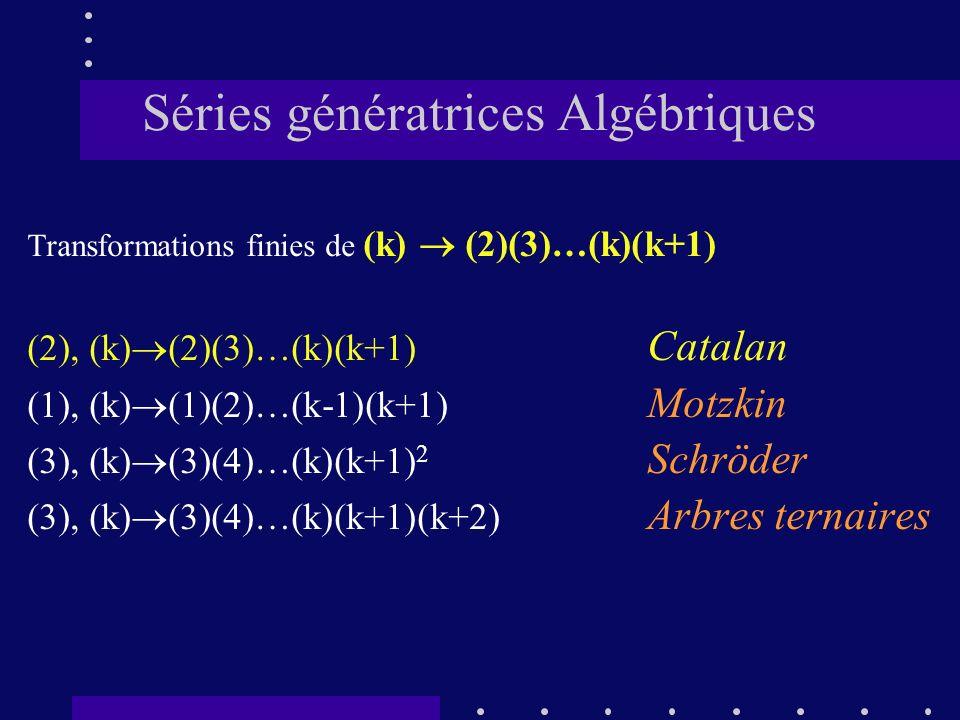 Séries génératrices Algébriques