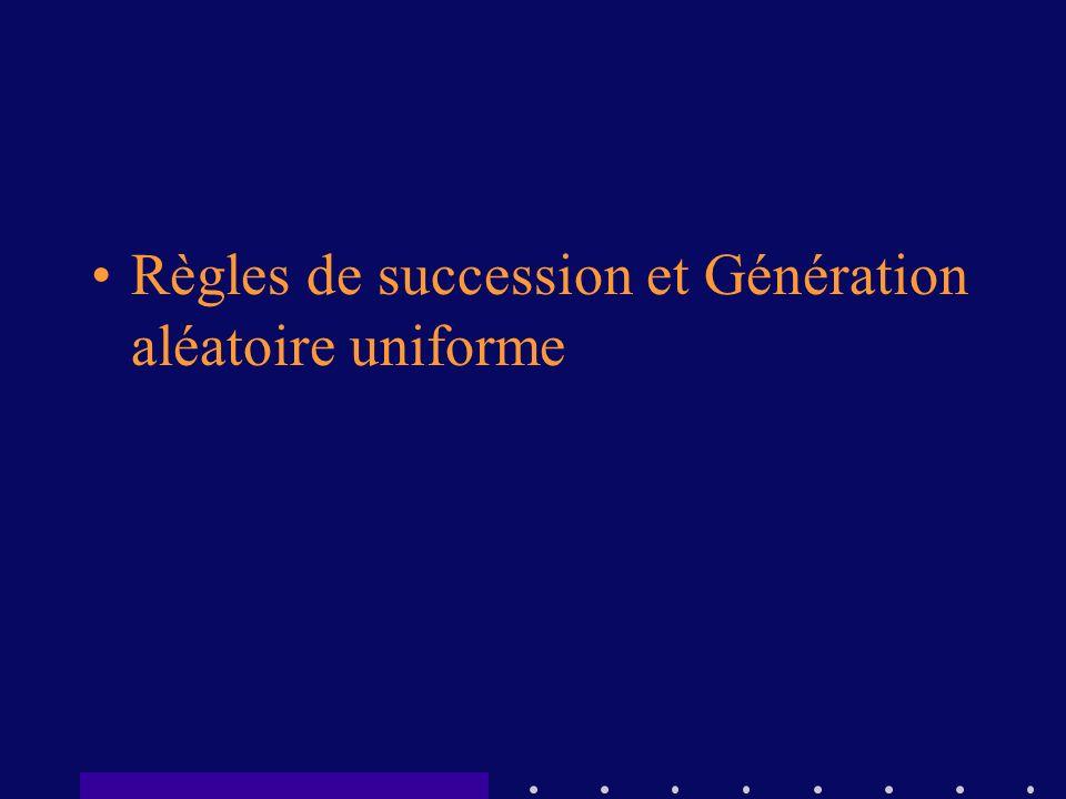 Règles de succession et Génération aléatoire uniforme