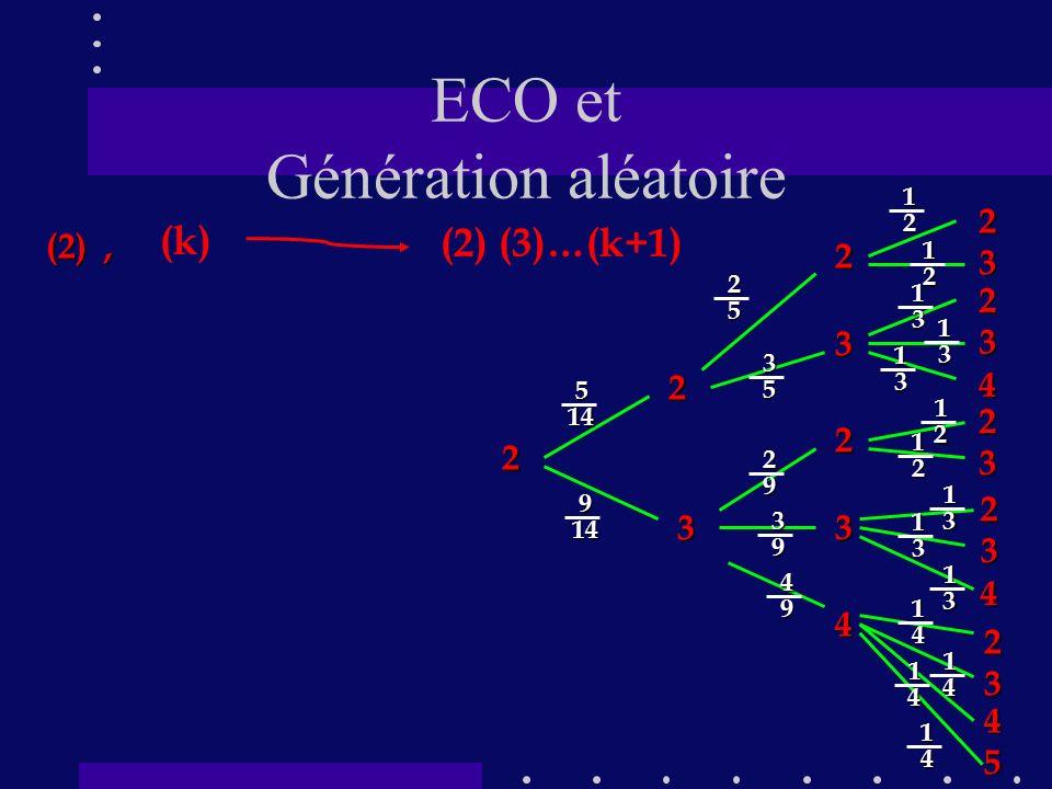 ECO et Génération aléatoire