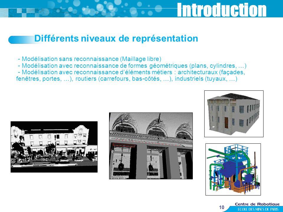 Introduction Différents niveaux de représentation