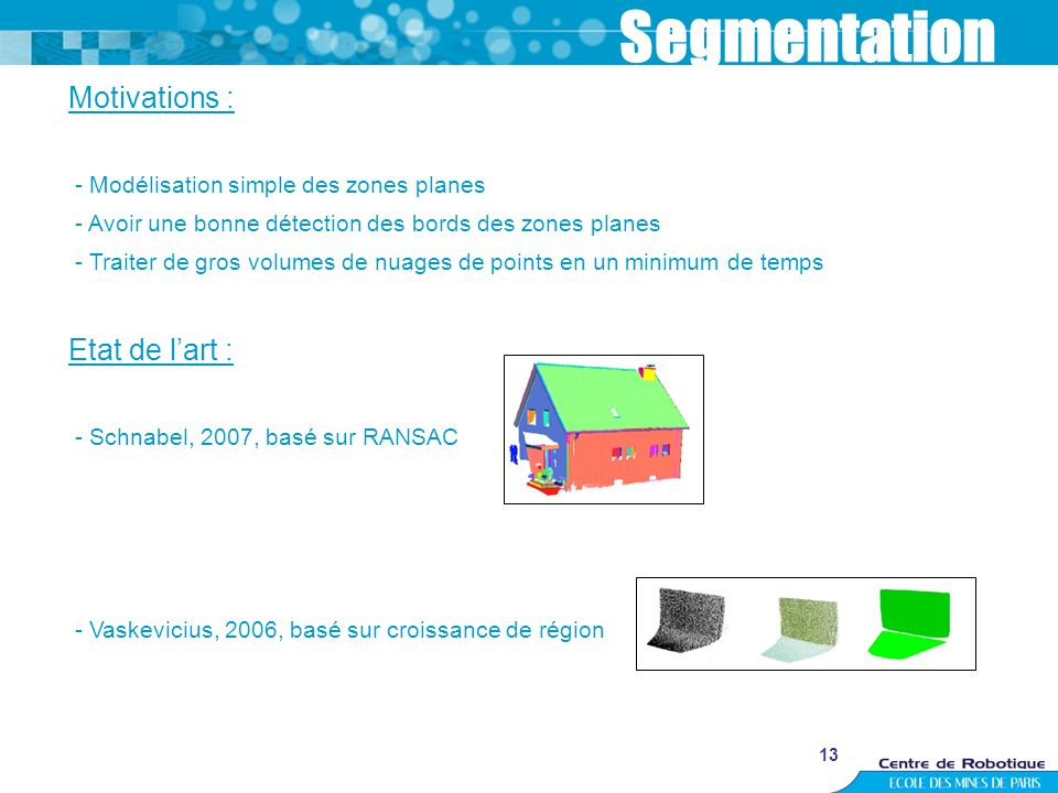 Segmentation Motivations : Etat de l'art :