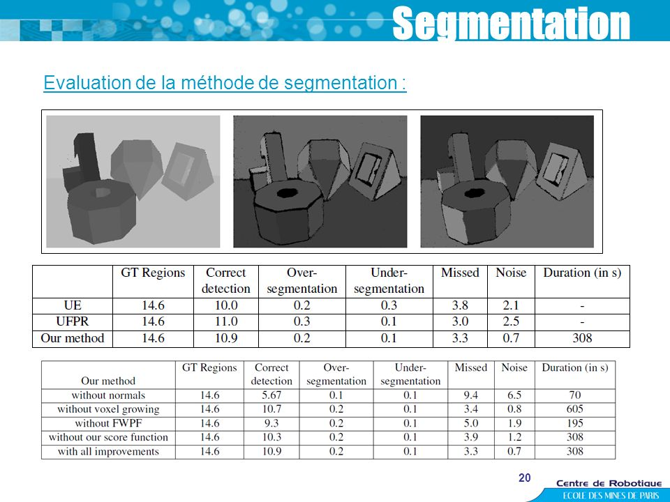 Segmentation Evaluation de la méthode de segmentation : 20 20