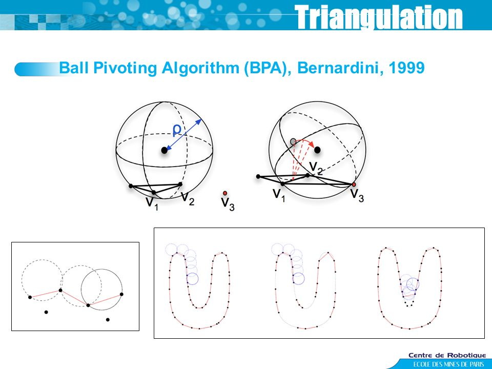 Triangulation Ball Pivoting Algorithm (BPA), Bernardini, 1999 32