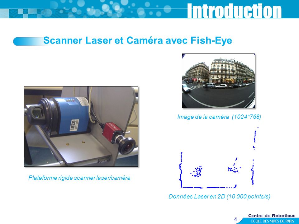 Introduction Scanner Laser et Caméra avec Fish-Eye