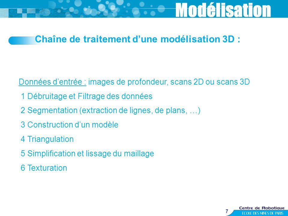 Modélisation Chaîne de traitement d'une modélisation 3D :