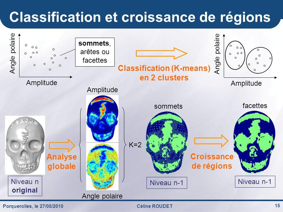Classification et croissance de régions
