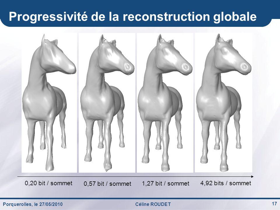 Progressivité de la reconstruction globale