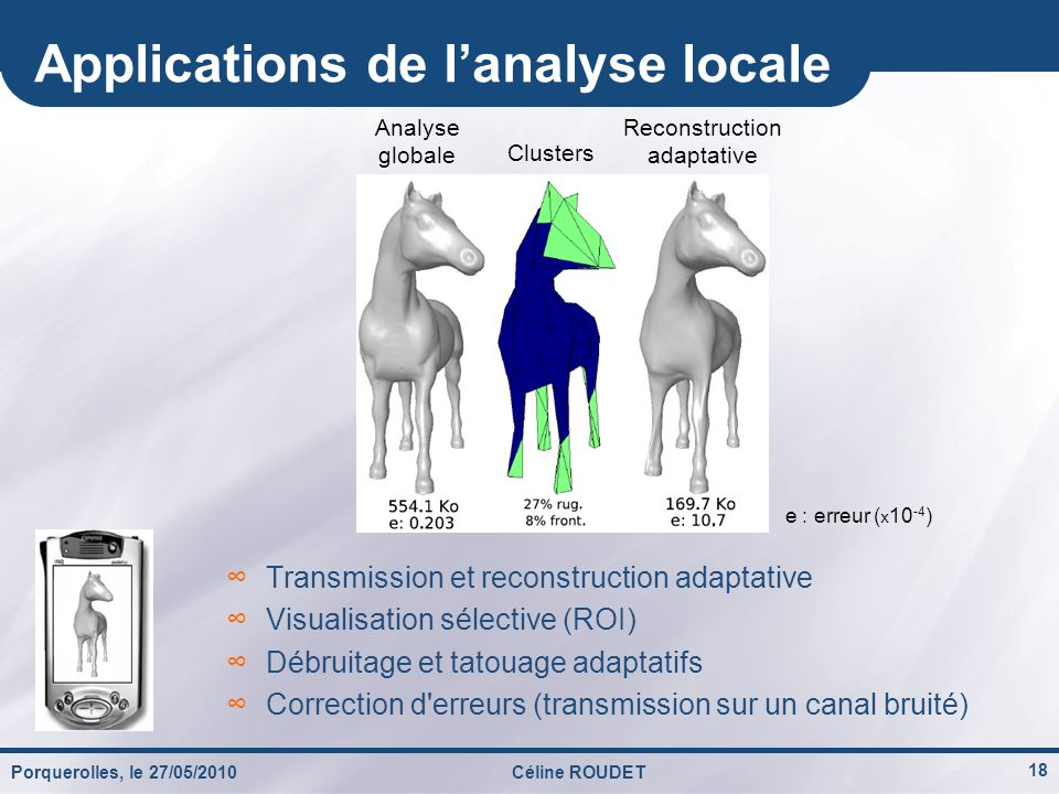 Applications de l'analyse locale