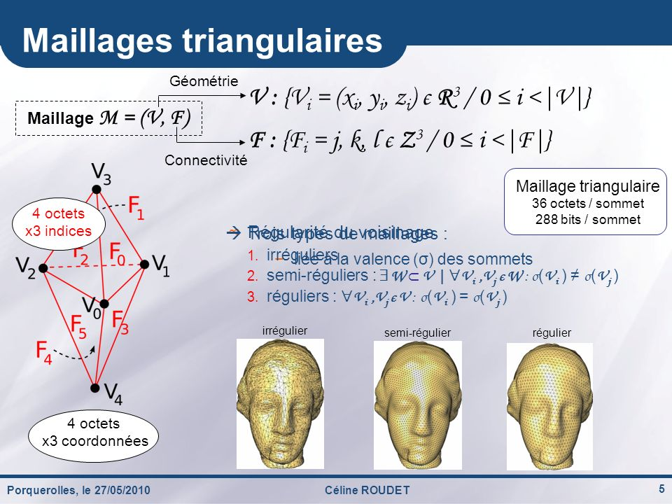 Maillages triangulaires