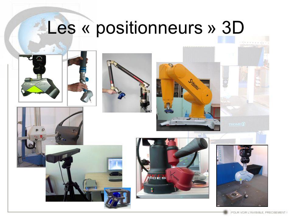 Les « positionneurs » 3D