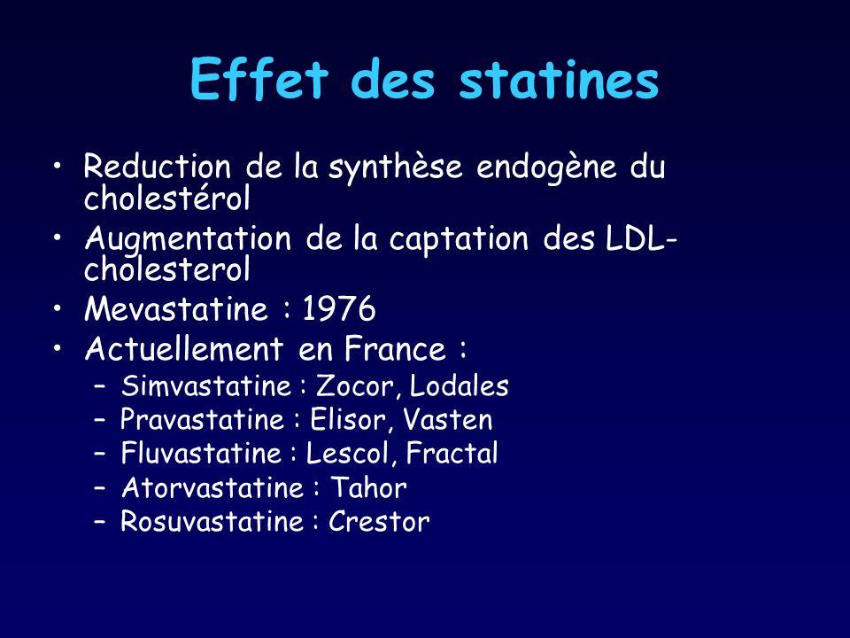 Effet des statines Reduction de la synthèse endogène du cholestérol