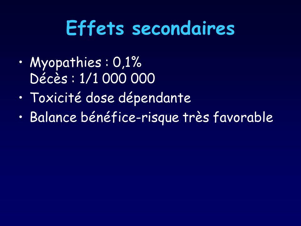 Effets secondaires Myopathies : 0,1% Décès : 1/1 000 000