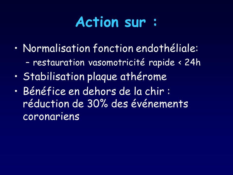 Action sur : Normalisation fonction endothéliale: