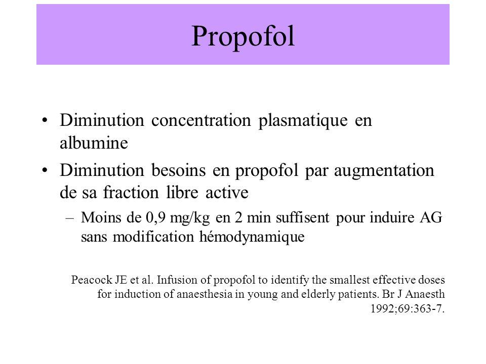 Propofol Diminution concentration plasmatique en albumine