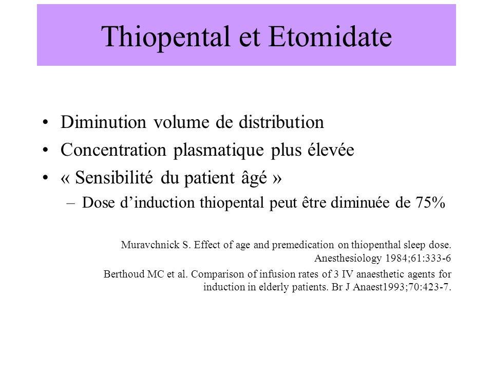 Thiopental et Etomidate