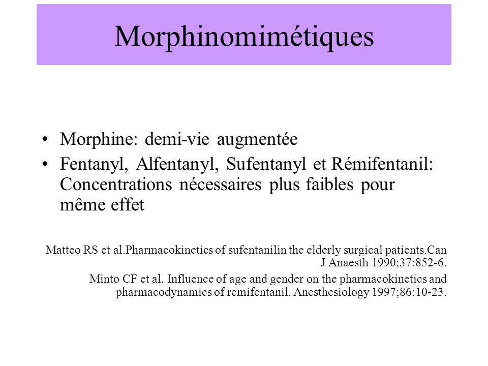 Morphinomimétiques Morphine: demi-vie augmentée