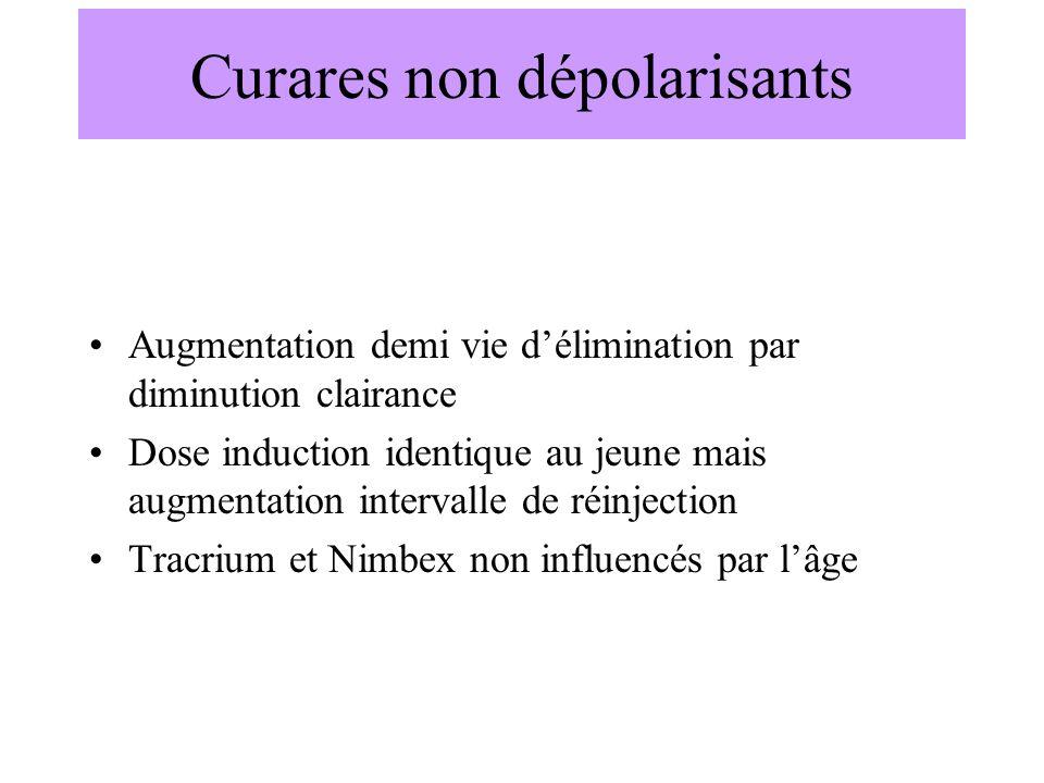 Curares non dépolarisants