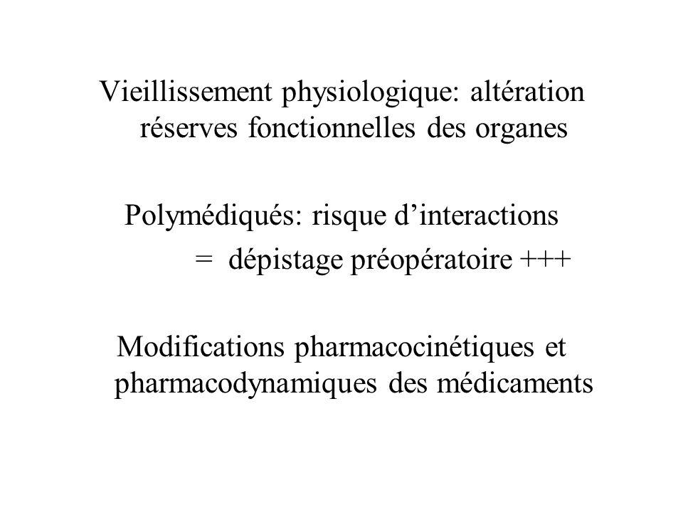 Polymédiqués: risque d'interactions = dépistage préopératoire +++