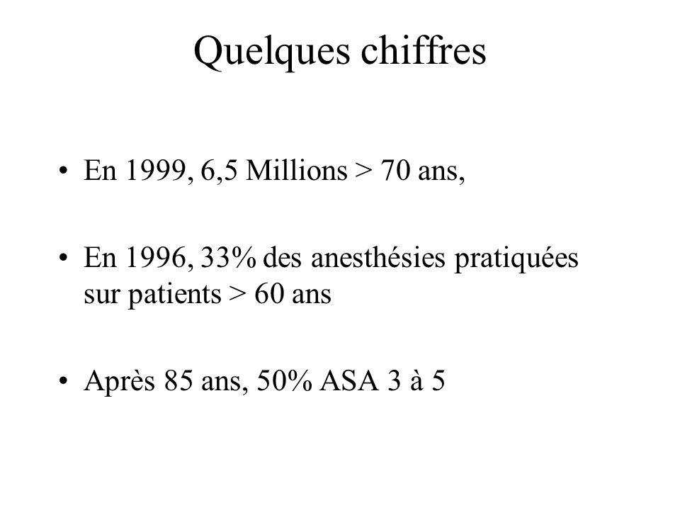 Quelques chiffres En 1999, 6,5 Millions > 70 ans,