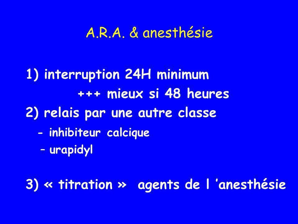 A.R.A. & anesthésie 1) interruption 24H minimum +++ mieux si 48 heures