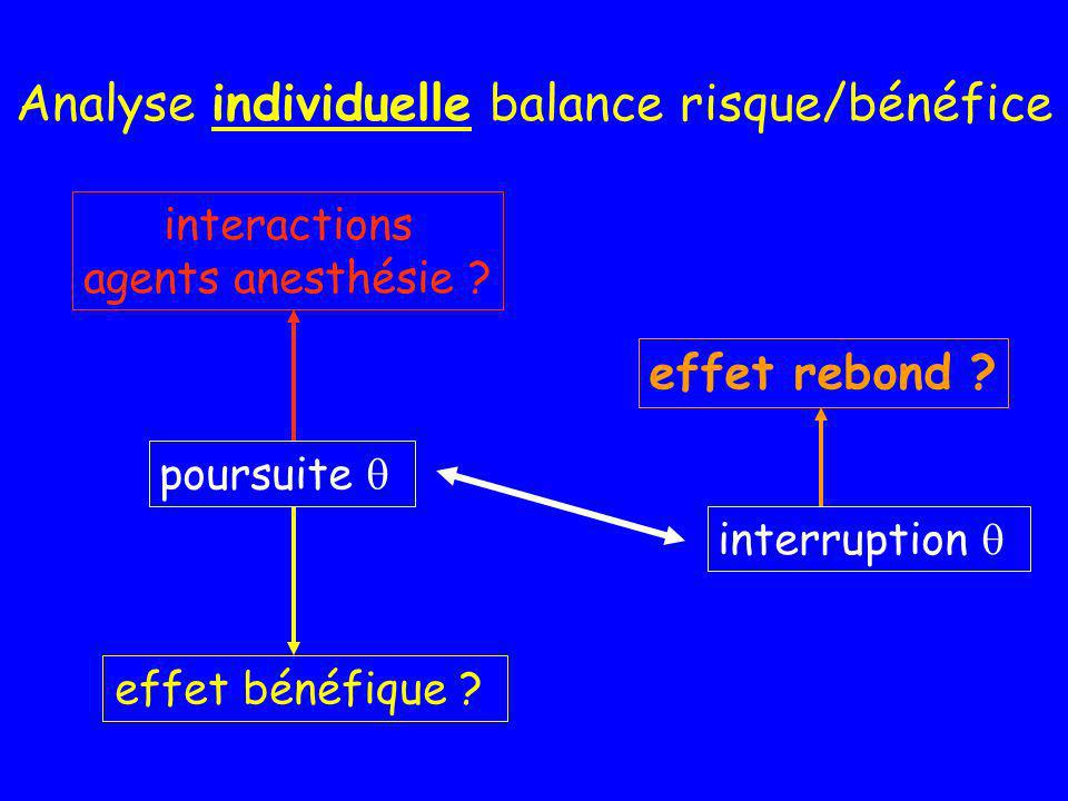 Analyse individuelle balance risque/bénéfice