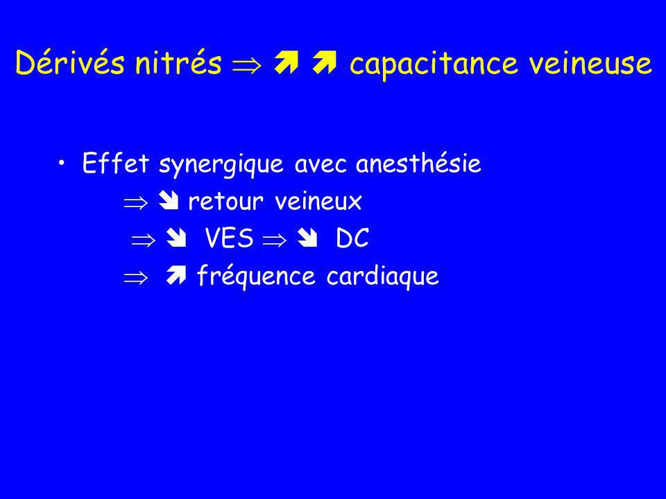 Dérivés nitrés    capacitance veineuse