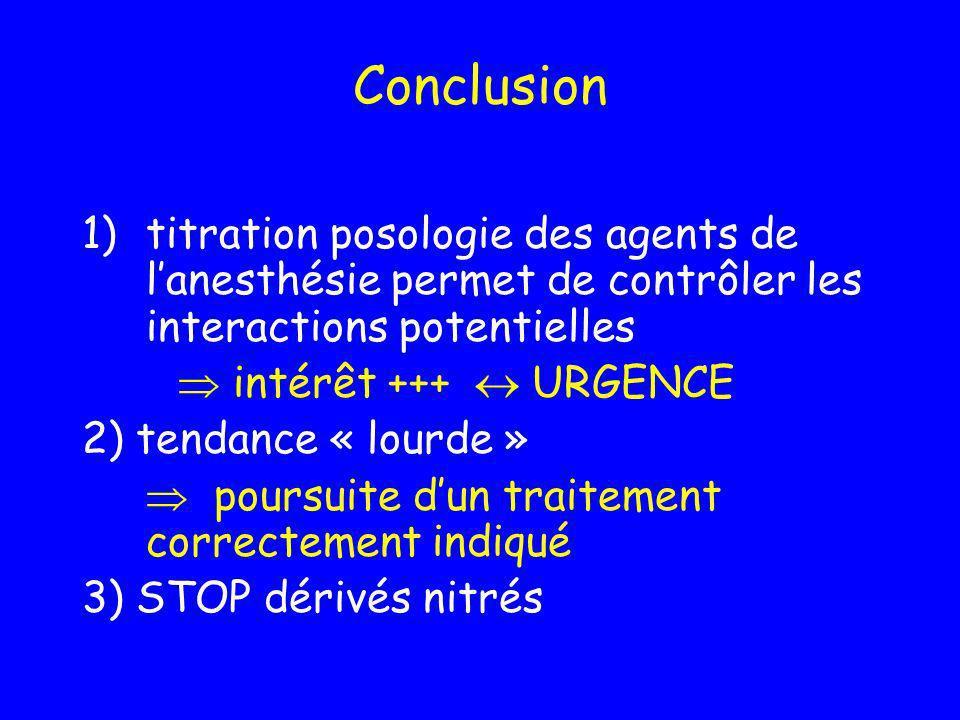 Conclusion titration posologie des agents de l'anesthésie permet de contrôler les interactions potentielles.